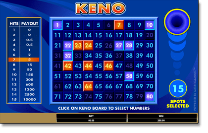 keno for real money