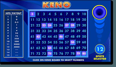 Keno 12 Numbers